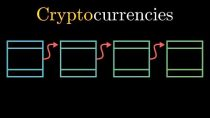 Ever wonder how Bitcoin (and other cryptocurrencies) actually work?