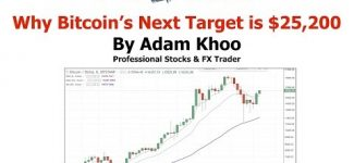 Why Bitcoin's Next Target is $25,200  Technical Analysis Part 3 by Adam Khoo