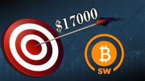 Bitcoin $17,000 Target Update & SegWit2x Returns